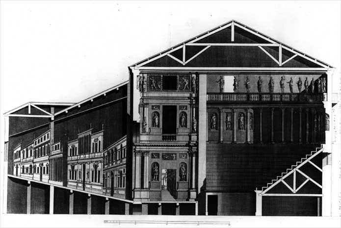 Teatro Olimpico - Sezione