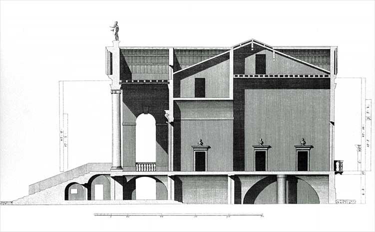 Palazzo Chiericati - sezione